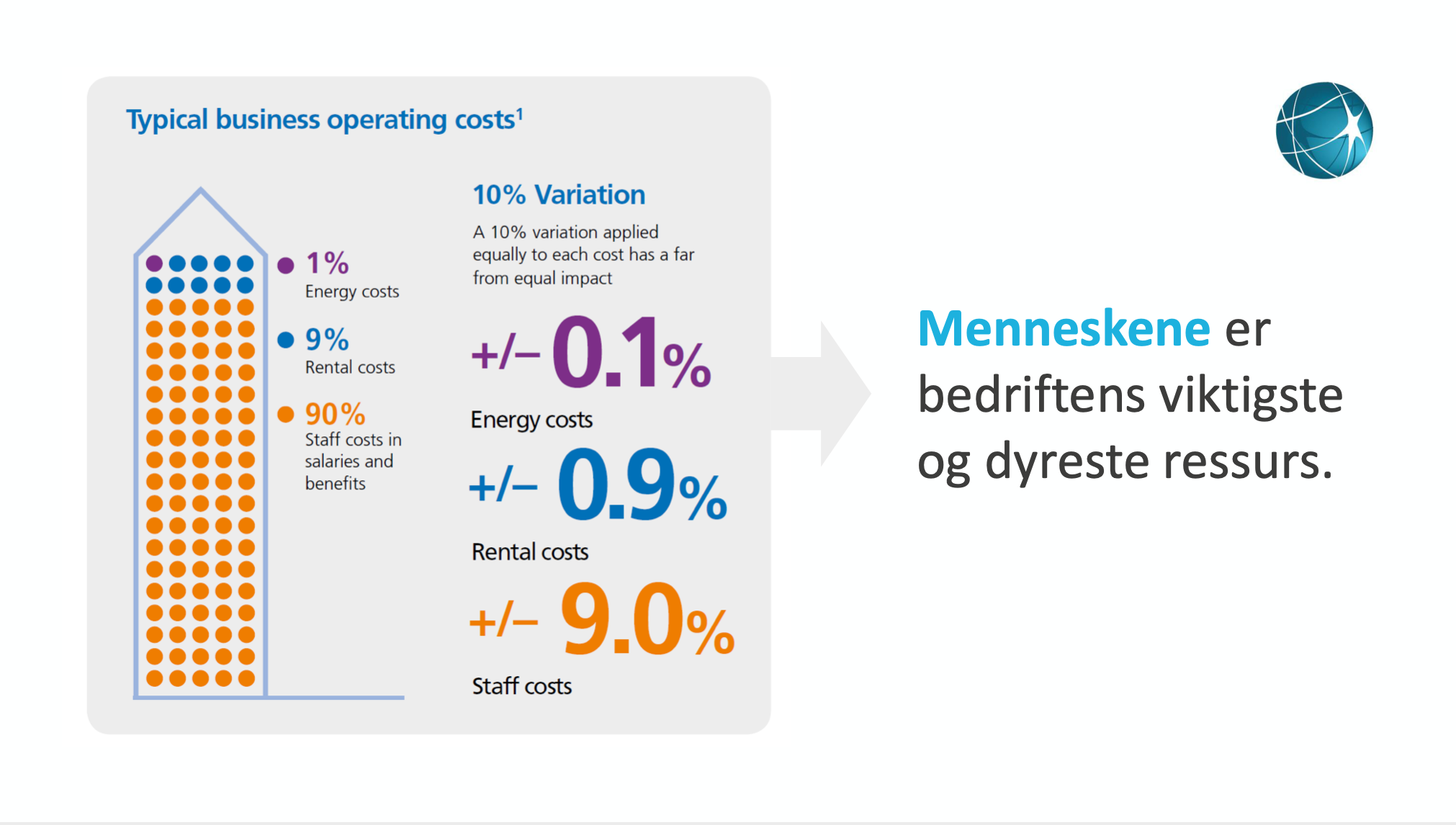 Energihus.slide.3.png#asset:1616