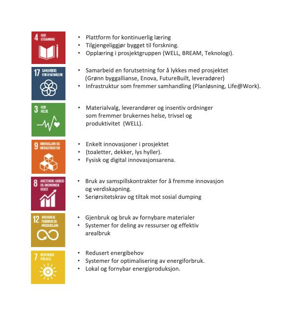 FNs-bærekraftsmål-for-Energihuset.png#asset:1724